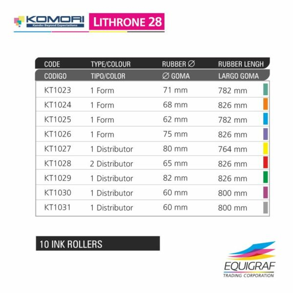 komori lithrone 28 10 inker ro0035 2